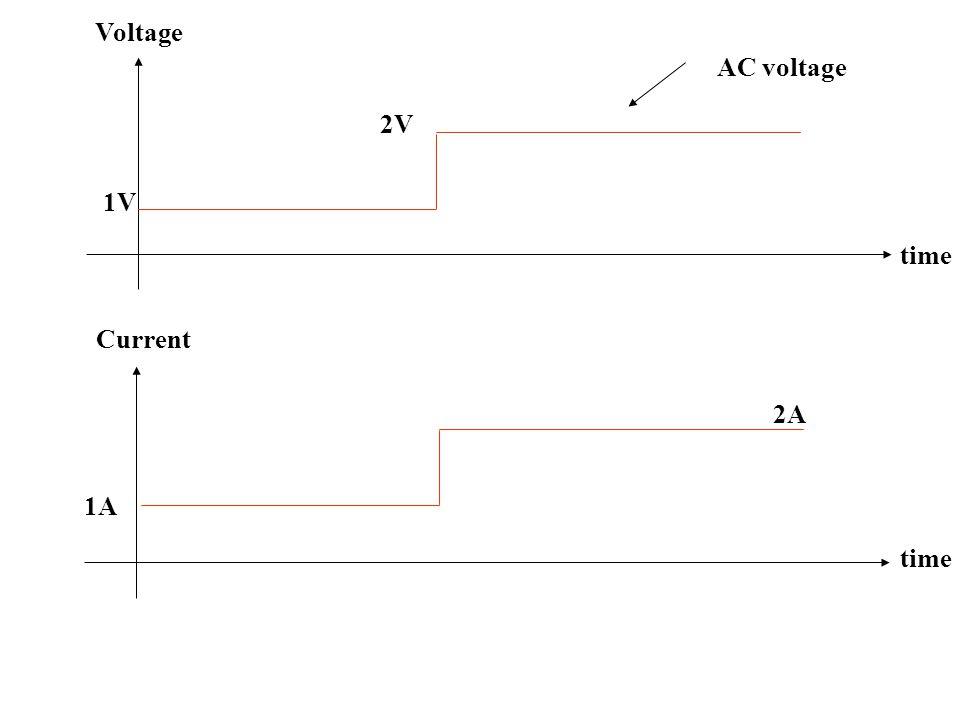 Voltage Current time 1V 2V 1A 2A AC voltage