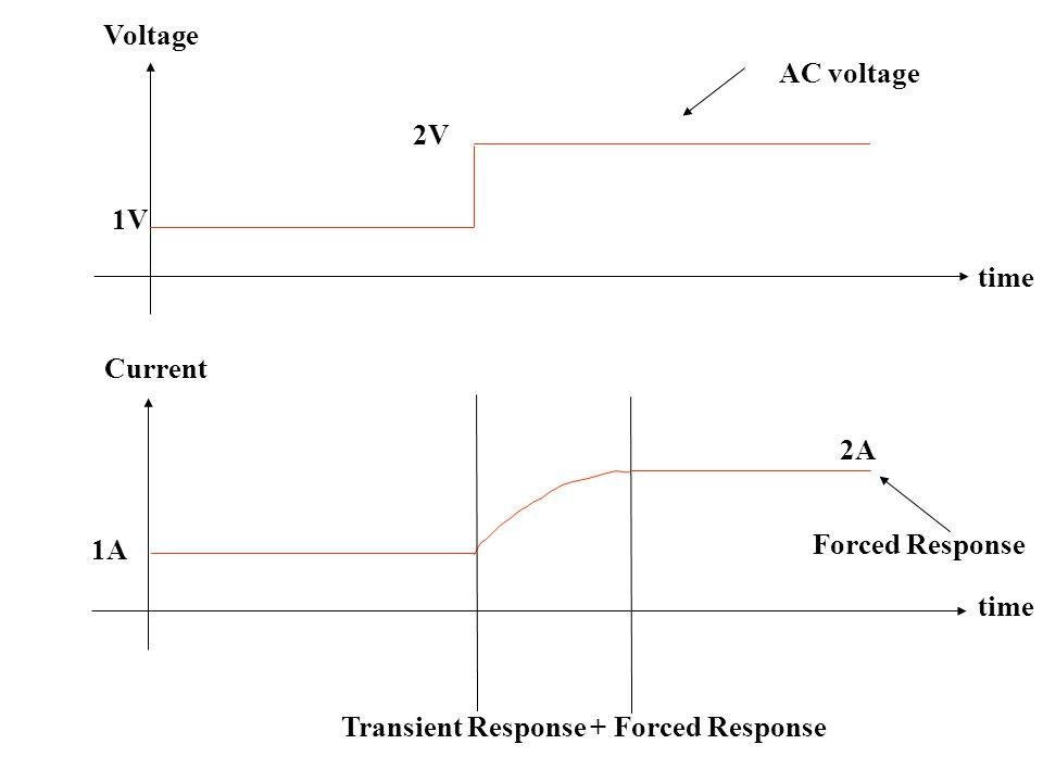 Voltage Current time 1V 2V 1A 2A Forced Response Transient Response + Forced Response AC voltage