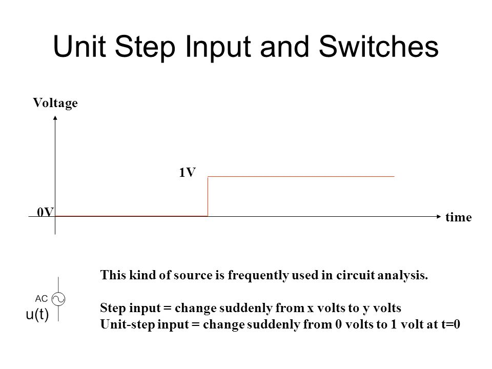 Unit Step Input and Switches Voltage time 0V 1V This kind of source is frequently used in circuit analysis.