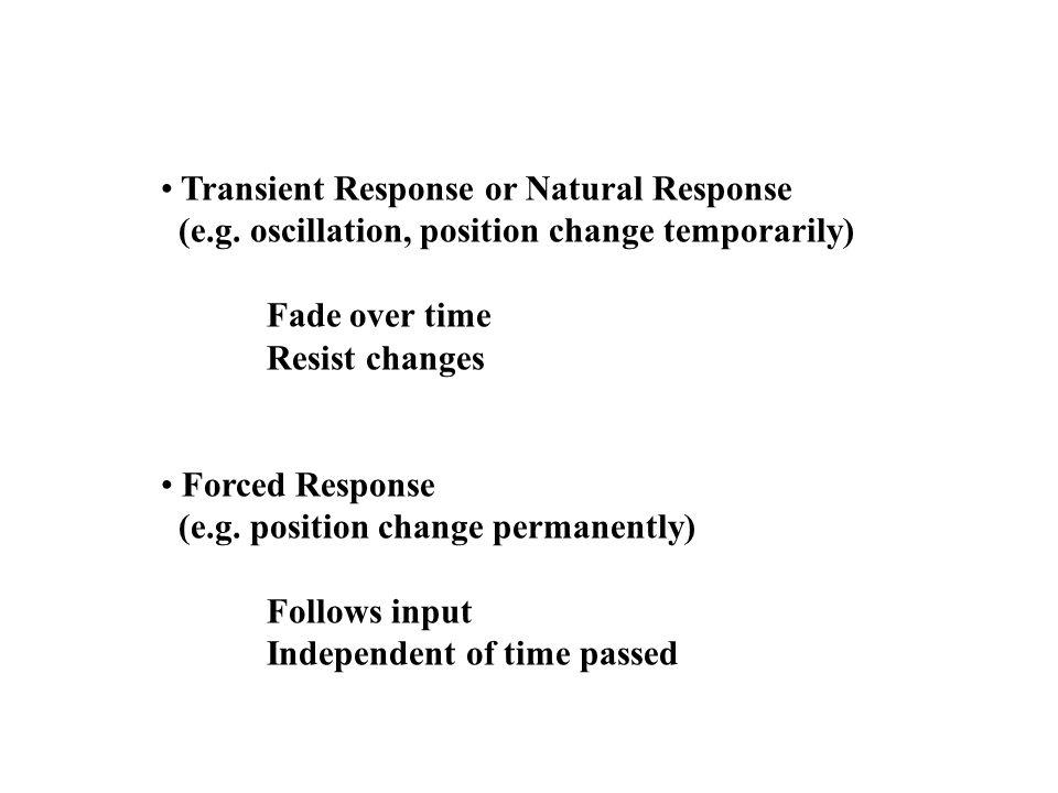 Transient Response or Natural Response (e.g.