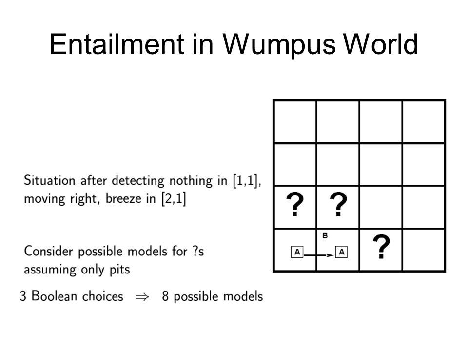 Entailment in Wumpus World