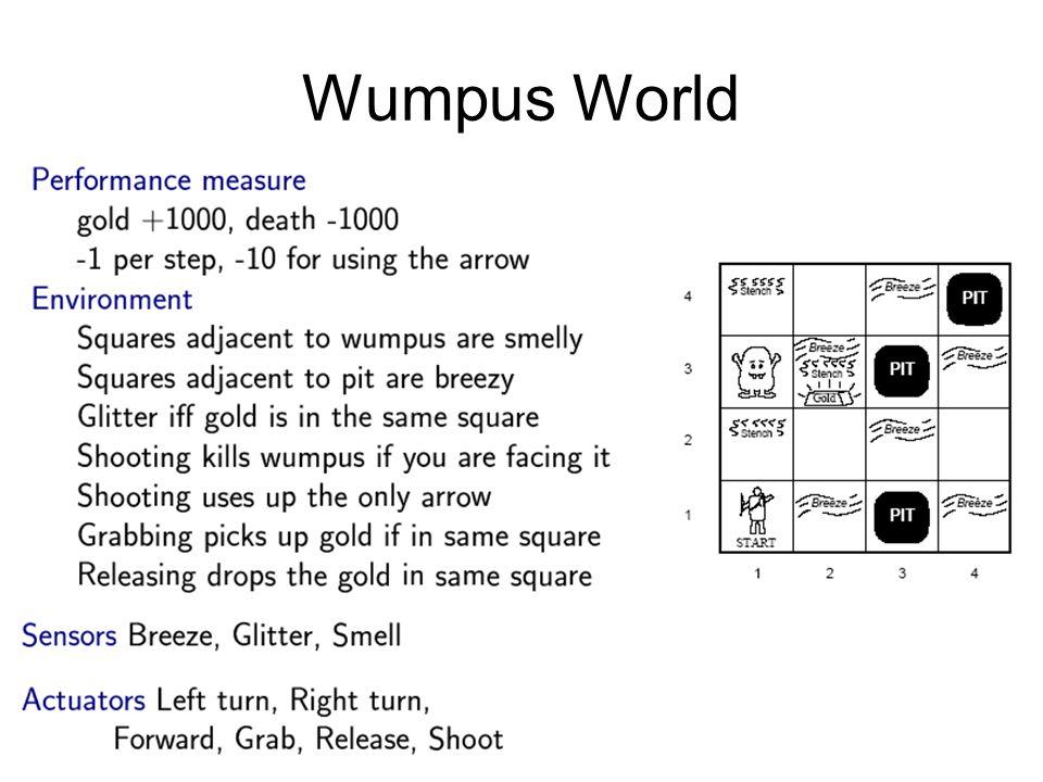 Wumpus World Characteristic Observable??