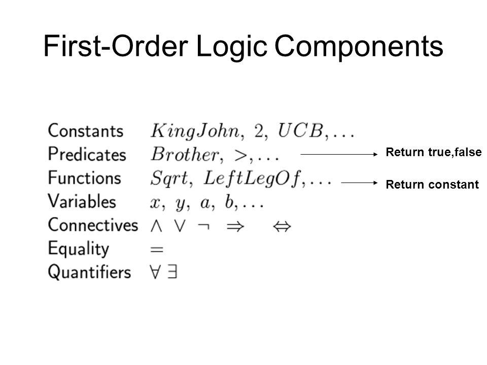 First-Order Logic Components Return true,false Return constant