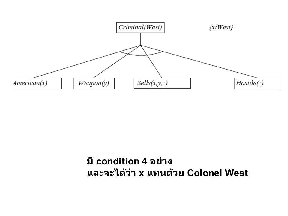 มี condition 4 อย่าง และจะได้ว่า x แทนด้วย Colonel West