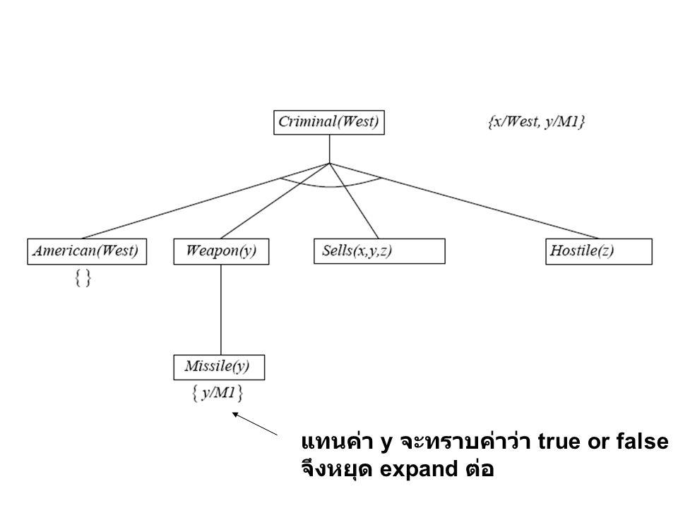แทนค่า y จะทราบค่าว่า true or false จึงหยุด expand ต่อ