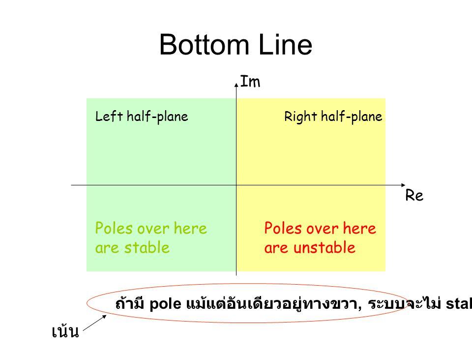 Bottom Line Left half-planeRight half-plane Re Poles over here are stable Poles over here are unstable ถ้ามี pole แม้แต่อันเดียวอยู่ทางขวา, ระบบจะไม่