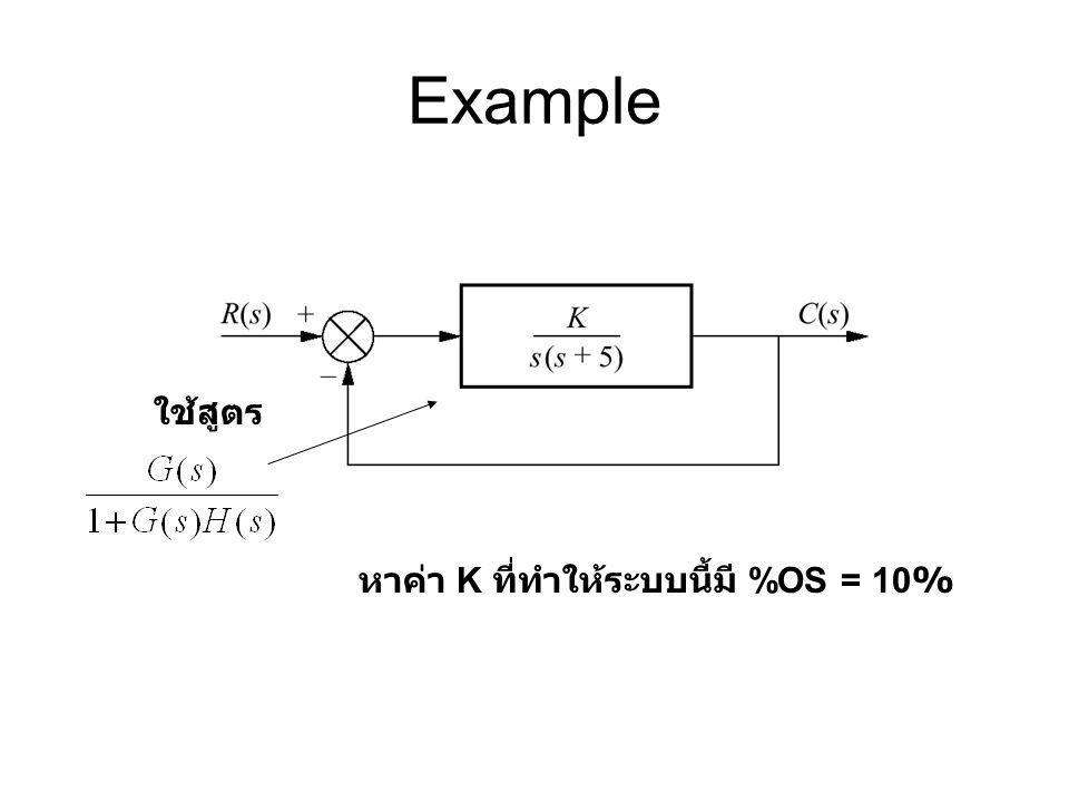 Example หาค่า K ที่ทำให้ระบบนี้มี %OS = 10% ใช้สูตร