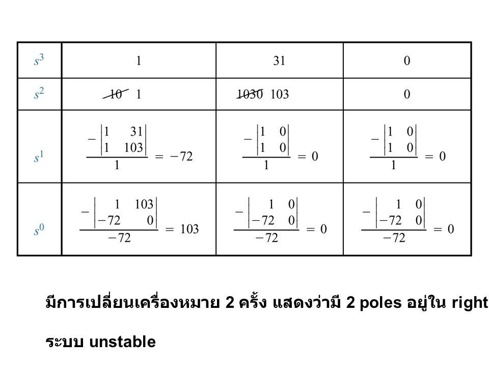 มีการเปลี่ยนเครื่องหมาย 2 ครั้ง แสดงว่ามี 2 poles อยู่ใน right-half plane ระบบ unstable