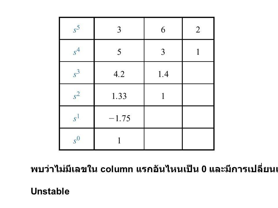 พบว่าไม่มีเลขใน column แรกอันไหนเป็น 0 และมีการเปลี่ยนเครื่องหมาย 2 ครั้ง Unstable