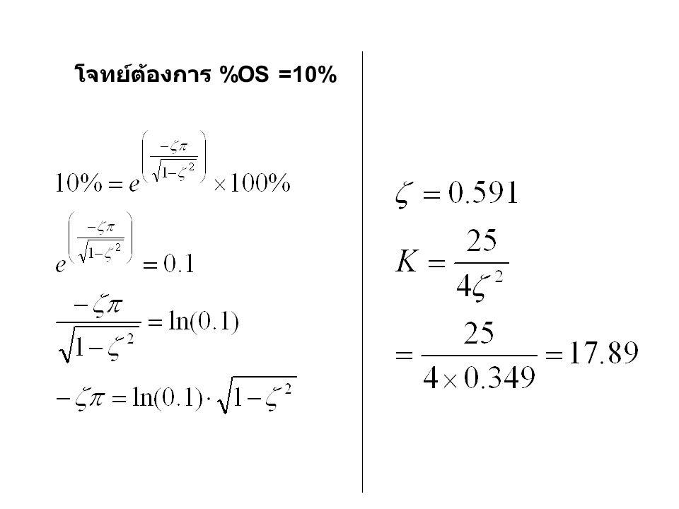 โจทย์ต้องการ %OS =10%