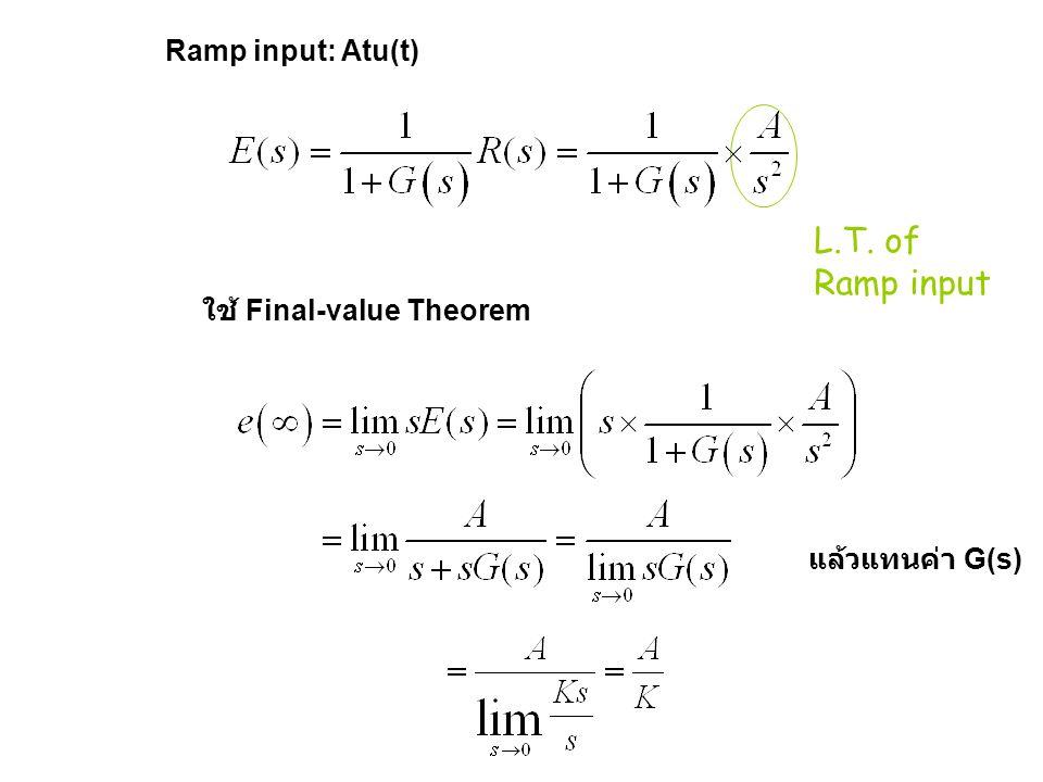 Ramp input: Atu(t) L.T. of Ramp input ใช้ Final-value Theorem แล้วแทนค่า G(s)