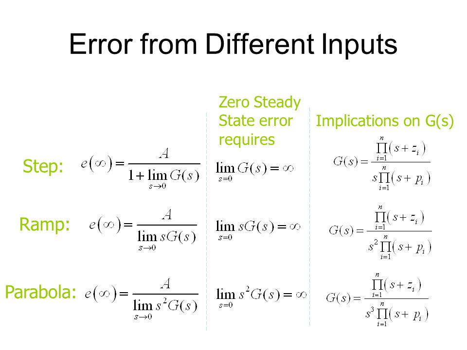 Step: Ramp: Zero Steady State error requires Implications on G(s) Error from Different Inputs Parabola: