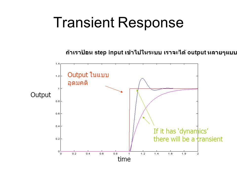 Transient Response time Output Output ในแบบ อุดมคติ If it has 'dynamics' there will be a transient ถ้าเราป้อน step input เข้าไปในระบบ เราจะได้ output