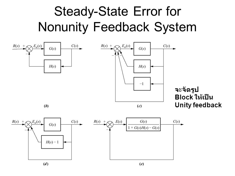 Steady-State Error for Nonunity Feedback System จะจัดรูป Block ให้เป็น Unity feedback
