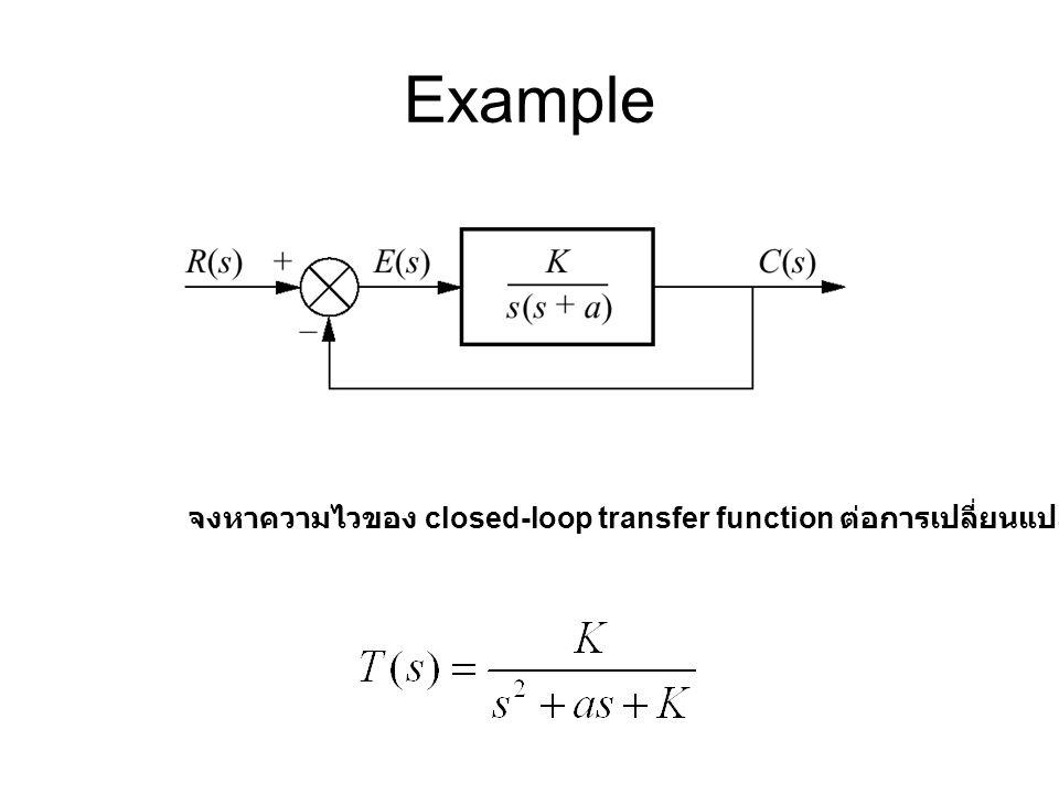 Example จงหาความไวของ closed-loop transfer function ต่อการเปลี่ยนแปลงของ a