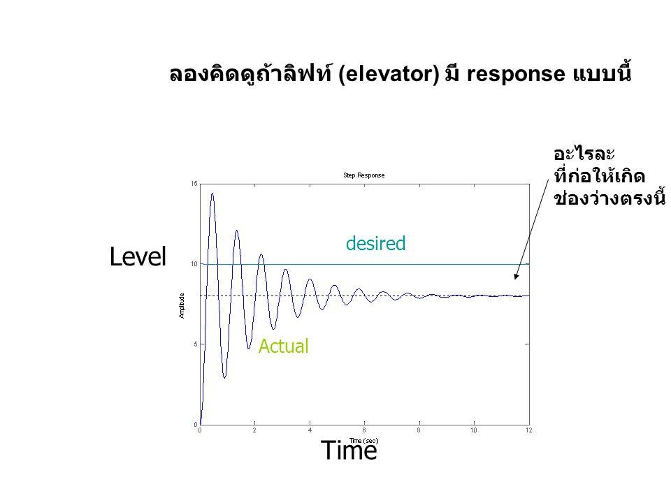 desired Actual Level Time ลองคิดดูถ้าลิฟท์ (elevator) มี response แบบนี้ อะไรละ ที่ก่อให้เกิด ช่องว่างตรงนี้