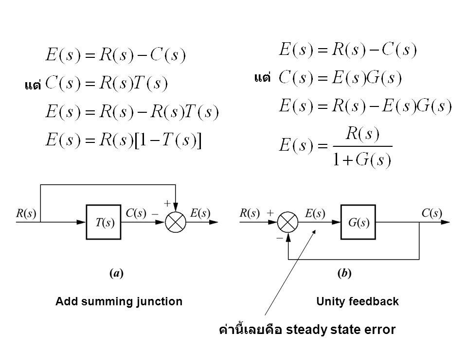 ค่านี้เลยคือ steady state error Unity feedbackAdd summing junction แต่