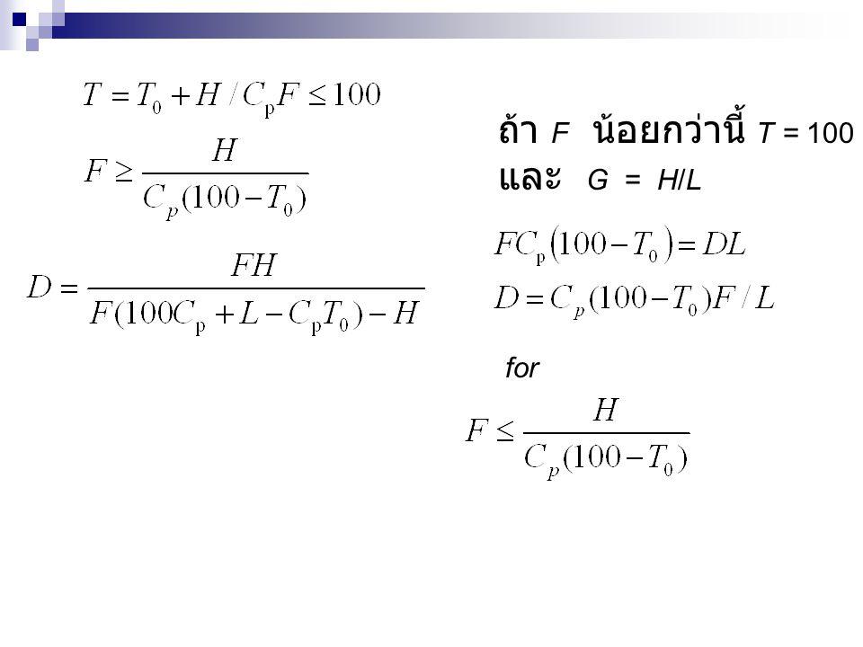 ถ้า F น้อยกว่านี้ T = 100 o C และ G = H/L for