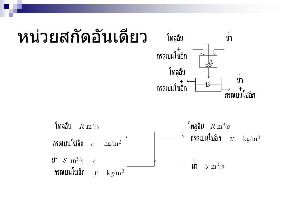 Salt balance Salt input = (0.02)(20)  Salt output = (0.01)( )  Salt Acc =
