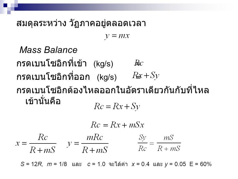 สมดุลระหว่าง วัฏภาคอยู่ตลอดเวลา Mass Balance กรดเบนโซอิกที่เข้า (kg/s)= กรดเบนโซอิกที่ออก (kg/s)= กรดเบนโซอิกต้องไหลออกในอัตราเดียวกันกับที่ไหล เข้านั่นคือ S = 12R, m = 1/8 และ c = 1.0 จะได้ค่า x = 0.4 และ y = 0.05 E = 60%