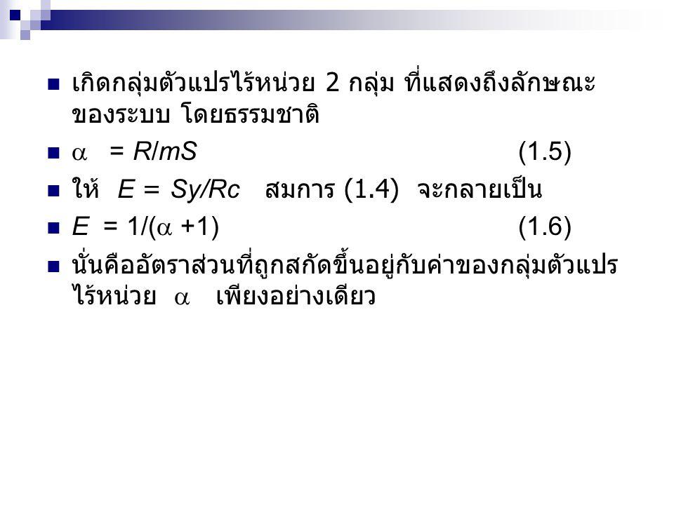 เกิดกลุ่มตัวแปรไร้หน่วย 2 กลุ่ม ที่แสดงถึงลักษณะ ของระบบ โดยธรรมชาติ  = R/mS(1.5) ให้ E = Sy/Rc สมการ (1.4) จะกลายเป็น E = 1/(  +1)(1.6) นั่นคืออัตราส่วนที่ถูกสกัดขึ้นอยู่กับค่าของกลุ่มตัวแปร ไร้หน่วย  เพียงอย่างเดียว
