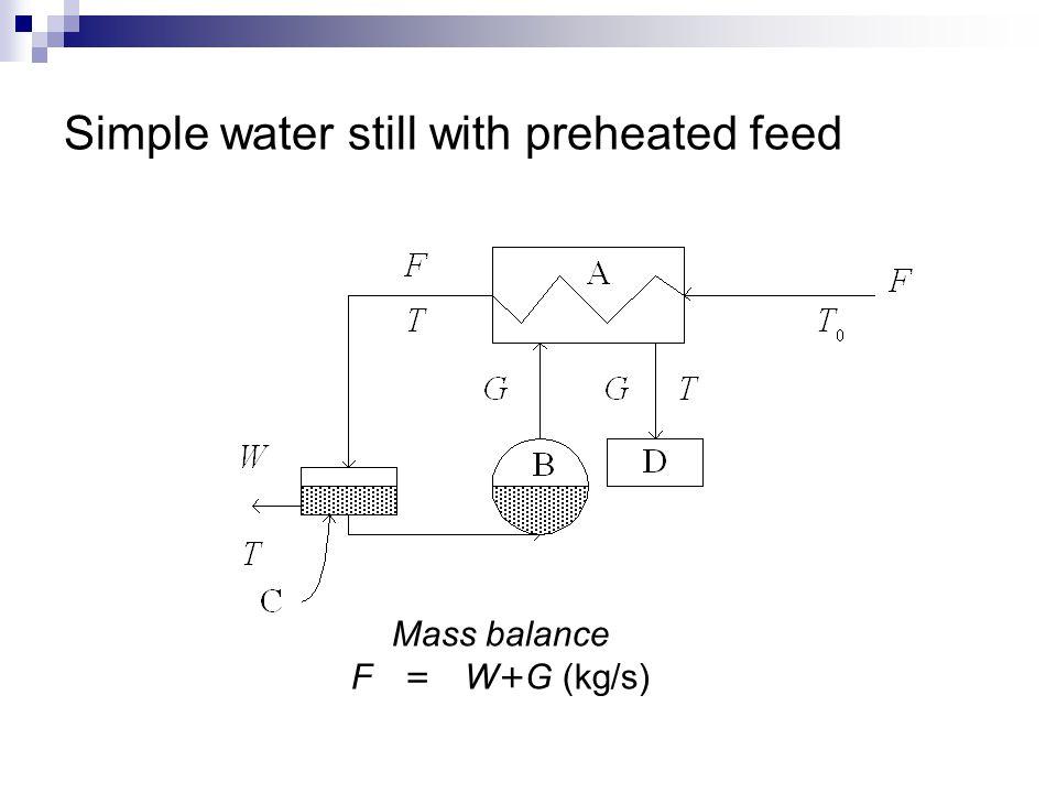 ความร้อนที่ให้กับหม้อต้ม H J/s ค่าความร้อนแฝงในการกลายเป็นไอ ของน้ำเป็น L J/kg ค่าความร้อนจำเพาะเป็น C p J/kg o C อุณหภูมิอ้างอิงที่ 0 o C สมดุลความร้อนรอบหม้อต้ม ความร้อนที่เข้า (J/s) ความร้อนที่ออก (J/s) ไม่ทราบค่า 2 ตัวคือ G และ T