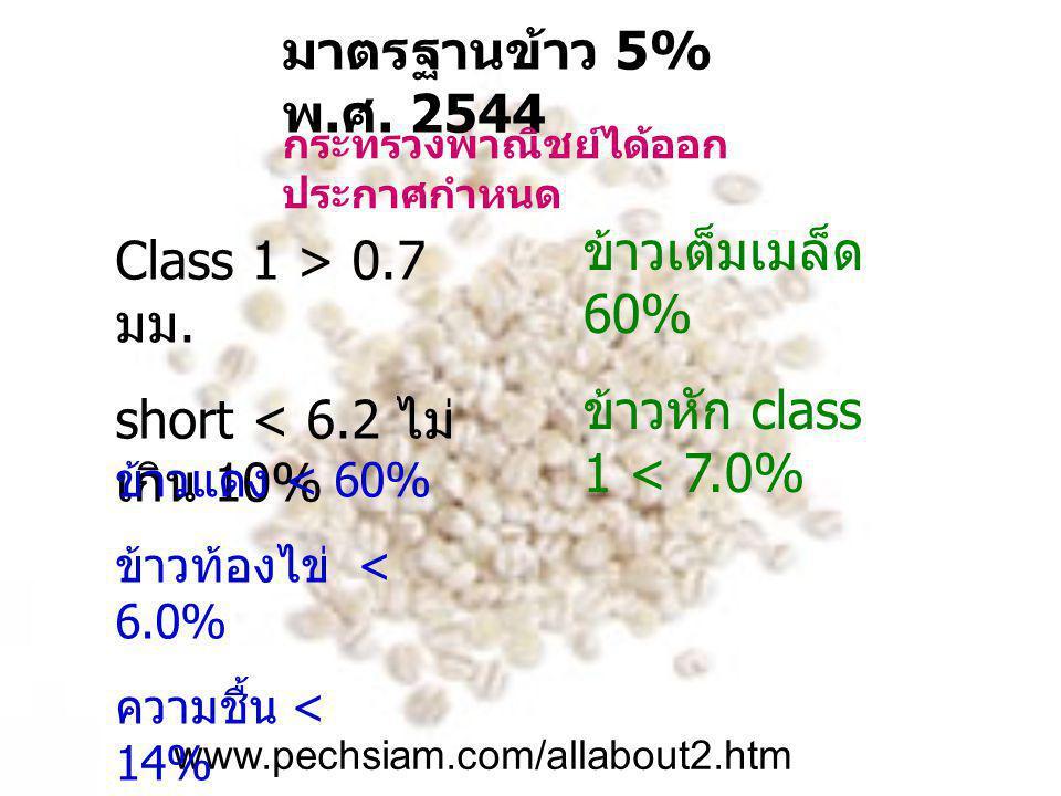 มาตรฐานข้าว 5% พ. ศ. 2544 www.pechsiam.com/allabout2.htm กระทรวงพาณิชย์ได้ออก ประกาศกำหนด Class 1 > 0.7 มม. short < 6.2 ไม่ เกิน 10% ข้าวเต็มเมล็ด 60%