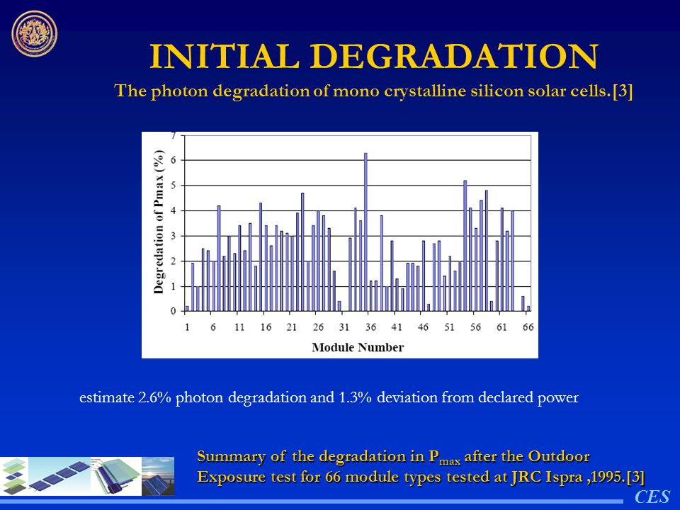 INITIAL DEGRADATION The photon degradation of mono crystalline silicon solar cells.[3] Summary of the degradation in P max after the Outdoor Exposure