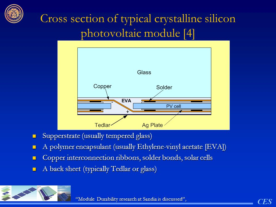 Cross section of typical crystalline silicon photovoltaic module [4] Supperstrate (usually tempered glass) Supperstrate (usually tempered glass) A pol