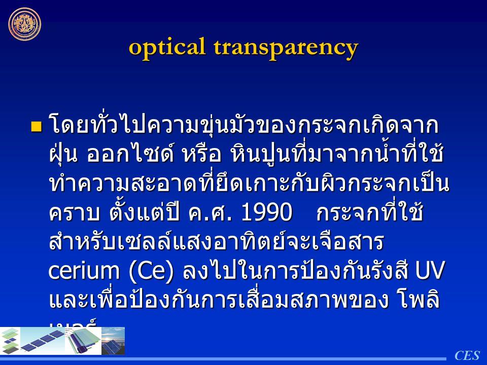 Spectral Transmittance [1] Spectral Transmittance [1] พบว่าแสงที่ผ่านมายังเซลล์สามมารถผ่านเข้ามาได้ 96 % และสูญเสีย 4 % ที่ผิวด้านบนของวัสดุ พบว่าแสงที่ผ่านมายังเซลล์สามมารถผ่านเข้ามาได้ 96 % และสูญเสีย 4 % ที่ผิวด้านบนของวัสดุ Spectral hemispherical transmittance of module superstrate materials including recent vintage AFG SoliteÔ glass samples with and without Ce additive, field-aged 1989-vintage AFG glass sample, and DuPont TefzelÔ polymer sample.