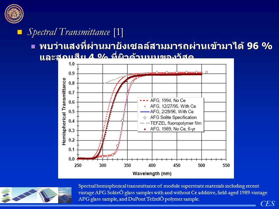 Spectral Transmittance [1] Spectral Transmittance [1] พบว่าแสงที่ผ่านมายังเซลล์สามมารถผ่านเข้ามาได้ 96 % และสูญเสีย 4 % ที่ผิวด้านบนของวัสดุ พบว่าแสงท