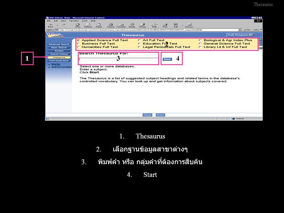 Thesaurus 1 2 34 1.Thesaurus 2. เลือกฐานข้อมูลสาขาต่างๆ 3.