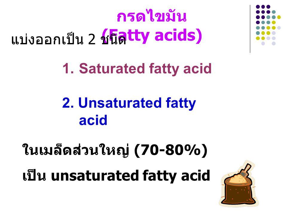 กรดไขมัน (Fatty acids) ในเมล็ดส่วนใหญ่ (70-80%) เป็น unsaturated fatty acid แบ่งออกเป็น 2 ชนิด 1.Saturated fatty acid 2. Unsaturated fatty acid