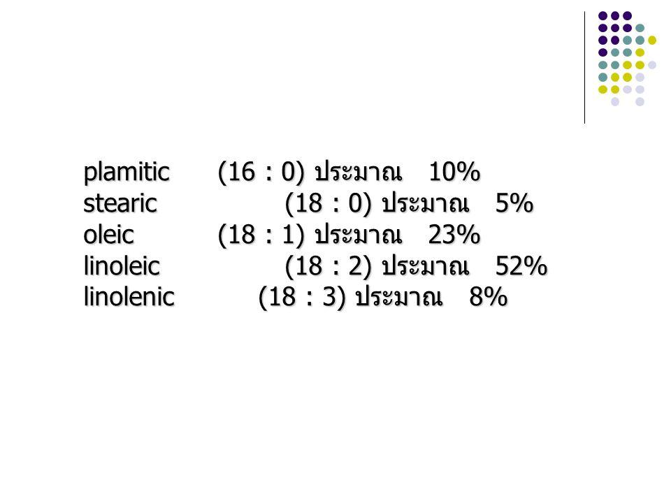 plamitic(16 : 0) ประมาณ 10% stearic(18 : 0) ประมาณ 5% oleic(18 : 1) ประมาณ 23% linoleic(18 : 2) ประมาณ 52% linolenic (18 : 3) ประมาณ 8%