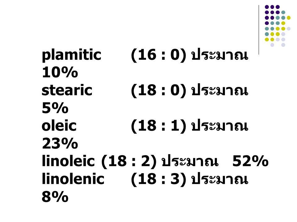 plamitic(16 : 0) ประมาณ 10% stearic(18 : 0) ประมาณ 5% oleic(18 : 1) ประมาณ 23% linoleic(18 : 2) ประมาณ 52% linolenic(18 : 3) ประมาณ 8%