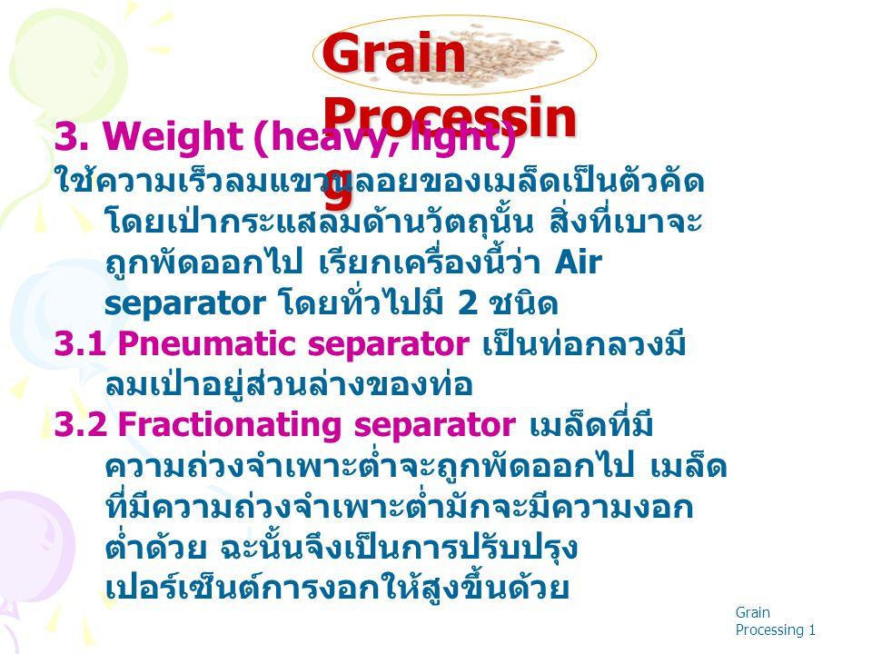 Grain Processin g 3. Weight (heavy, light) ใช้ความเร็วลมแขวนลอยของเมล็ดเป็นตัวคัด โดยเป่ากระแสลมด้านวัตถุนั้น สิ่งที่เบาจะ ถูกพัดออกไป เรียกเครื่องนี้