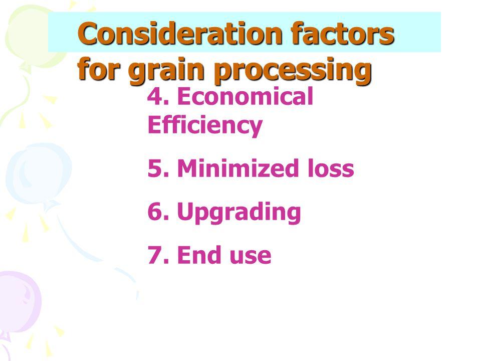Procedure of Grain Processing 1.Harvesting and Shelling/Threshing 2.