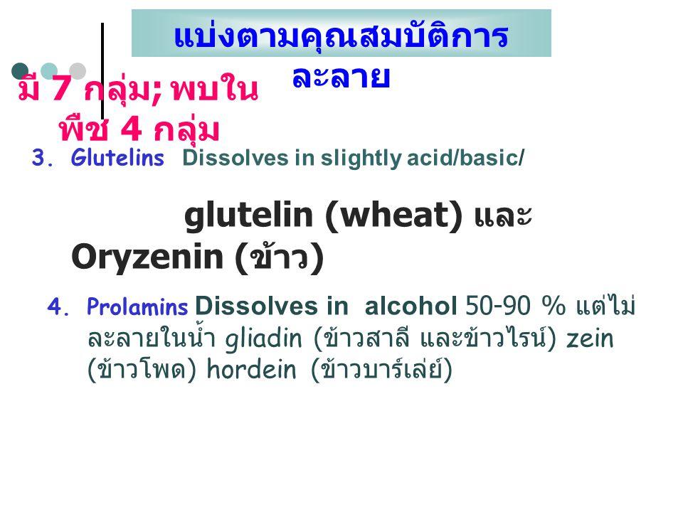 แบ่งตามคุณสมบัติการ ละลาย มี 7 กลุ่ม ; พบใน พืช 4 กลุ่ม 3.Glutelins Dissolves in slightly acid/basic/ glutelin (wheat) และ Oryzenin ( ข้าว ) 4.Prolami