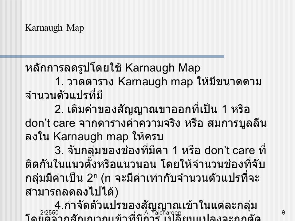 2/2550A. Yaicharoen9 Karnaugh Map หลักการลดรูปโดยใช้ Karnaugh Map 1. วาดตาราง Karnaugh map ให้มีขนาดตาม จำนวนตัวแปรที่มี 2. เติมค่าของสัญญาณขาออกที่เป