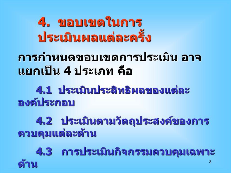 9 4.1 ประเมินประสิทธิผล ของแต่ละ องค์ประกอบ 4.1 ประเมินประสิทธิผล ของแต่ละ องค์ประกอบ 1 สภาพแวดล้อม 2 การประเมินความเสี่ยง 3 กิจกรรมควบคุม 4 สารสนเทศ และการสื่อสาร 5 การติดตามประเมินผล 4.2 ประเมินตามวัตถุประสงค์ของการ ควบคุมแต่ละด้าน 4.2 ประเมินตามวัตถุประสงค์ของการ ควบคุมแต่ละด้าน 1 ประสิทธิภาพ และประสิทธิผลของ การปฏิบัติงาน 1 ประสิทธิภาพ และประสิทธิผลของ การปฏิบัติงาน 2 ความเชื่อถือได้ของรายงาน ทางการเงิน 2 ความเชื่อถือได้ของรายงาน ทางการเงิน 3 การปฏิบัติตามกฎระเบียบ 3 การปฏิบัติตามกฎระเบียบ