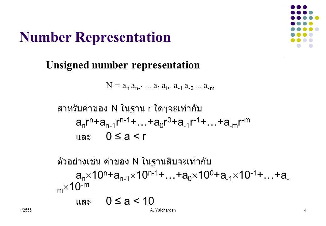 1/2555A.Yaicharoen4 Number Representation Unsigned number representation N = a n a n-1...