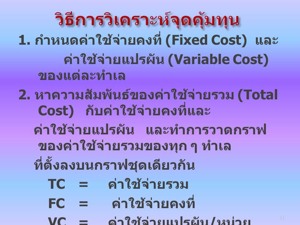 1. กำหนดค่าใช้จ่ายคงที่ (Fixed Cost) และ ค่าใช้จ่ายแปรผัน (Variable Cost) ของแต่ละทำเล 2. หาความสัมพันธ์ของค่าใช้จ่ายรวม (Total Cost) กับค่าใช้จ่ายคงท