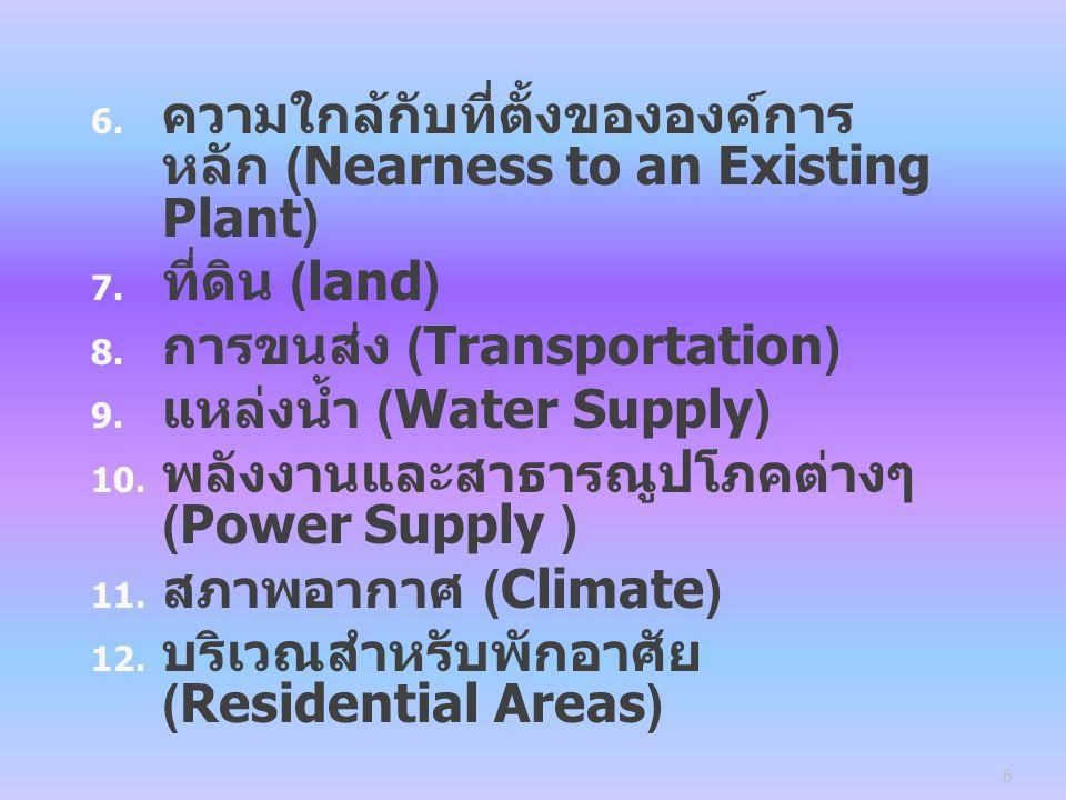  ความใกล้กับที่ตั้งขององค์การ หลัก (Nearness to an Existing Plant)  ที่ดิน (land)  การขนส่ง (Transportation)  แหล่งน้ำ (Water Supply)  พลัง
