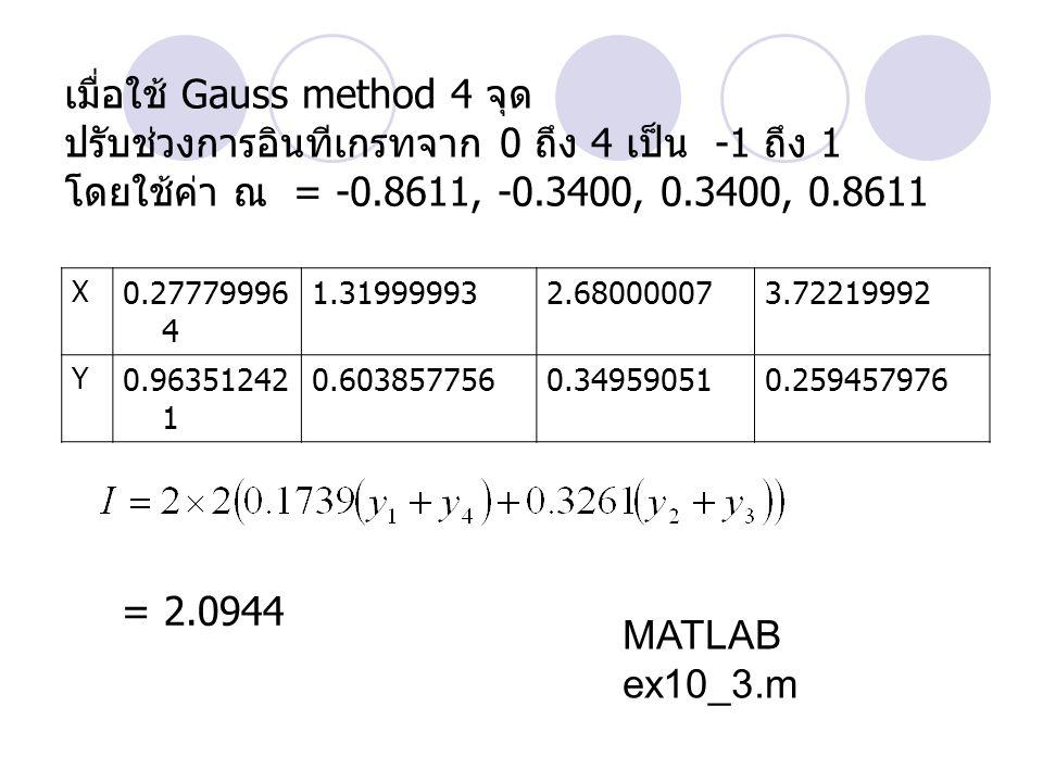 เมื่อใช้ Gauss method 4 จุด ปรับช่วงการอินทีเกรทจาก 0 ถึง 4 เป็น -1 ถึง 1 โดยใช้ค่า ณ = -0.8611, -0.3400, 0.3400, 0.8611 X 0.27779996 4 1.319999932.68