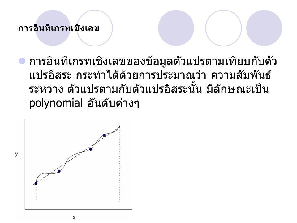 การอินทีเกรทเชิงเลข การอินทีเกรทเชิงเลขของข้อมูลตัวแปรตามเทียบกับตัว แปรอิสระ กระทำได้ด้วยการประมาณว่า ความสัมพันธ์ ระหว่าง ตัวแปรตามกับตัวแปรอิสระนั้