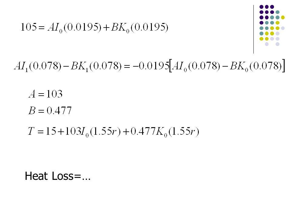 Heat Loss=…