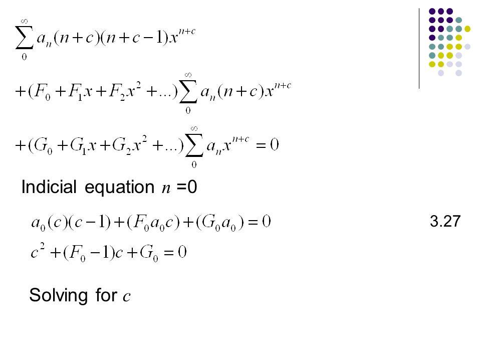 คำตอบที่ได้จากรากของคำตอบที่มีค่าน้อยกว่า จะเป็น complete solution