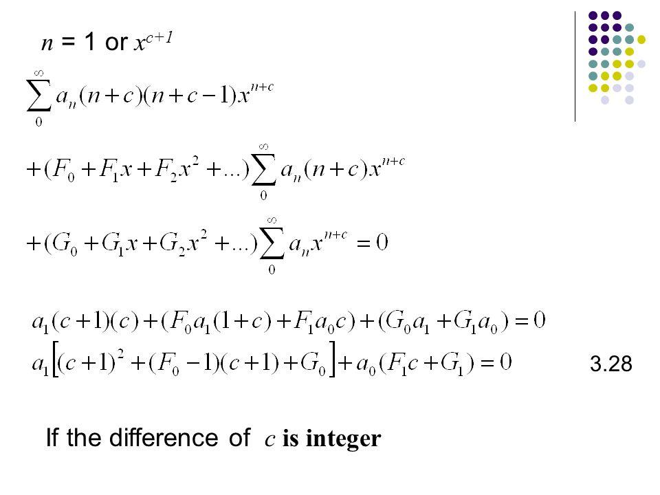 3.4.6 Temperature Distribution in Transverse Fin b =20 cm.