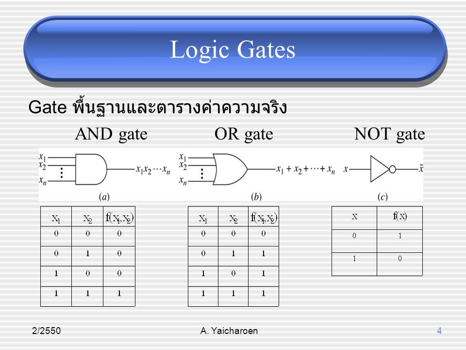 2/2550A. Yaicharoen4 Logic Gates Gate พื้นฐานและตารางค่าความจริง AND gateOR gateNOT gate