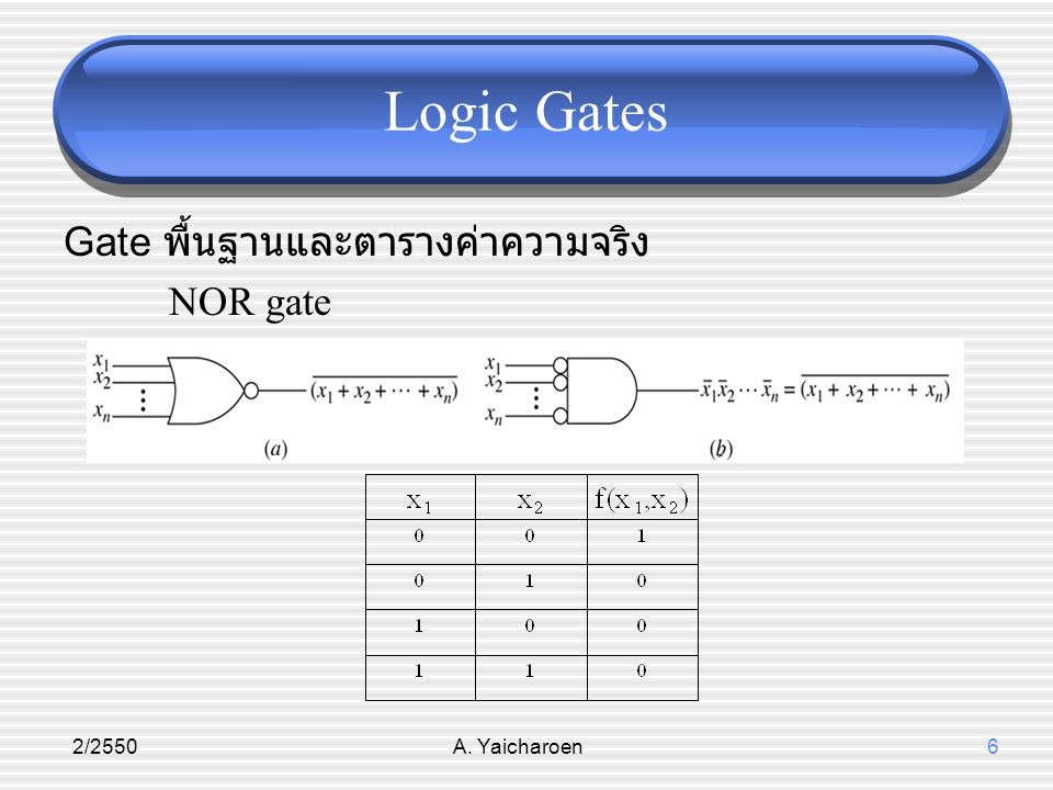 2/2550A. Yaicharoen6 Logic Gates Gate พื้นฐานและตารางค่าความจริง NOR gate